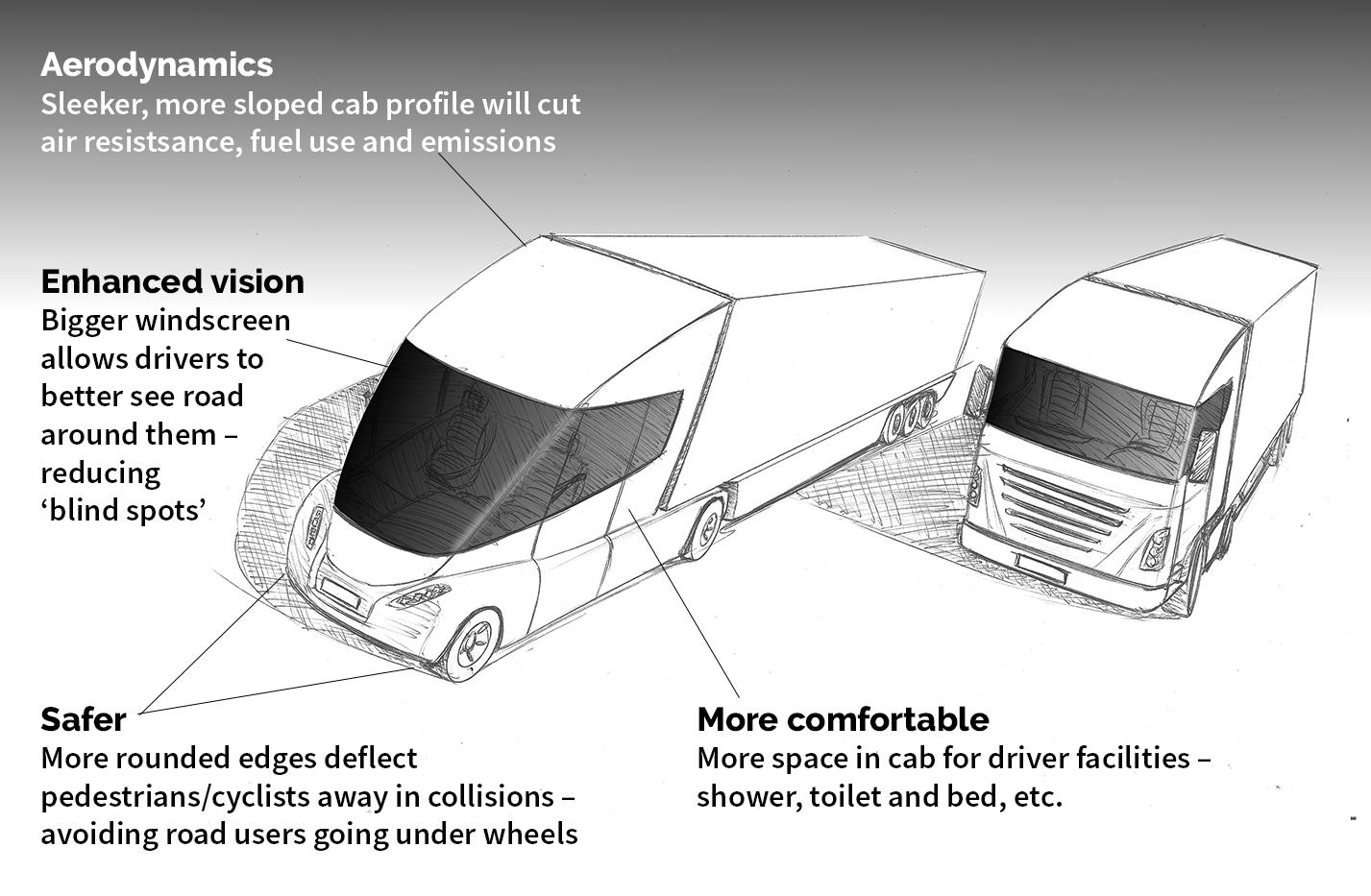 EU-truck-design-regulations