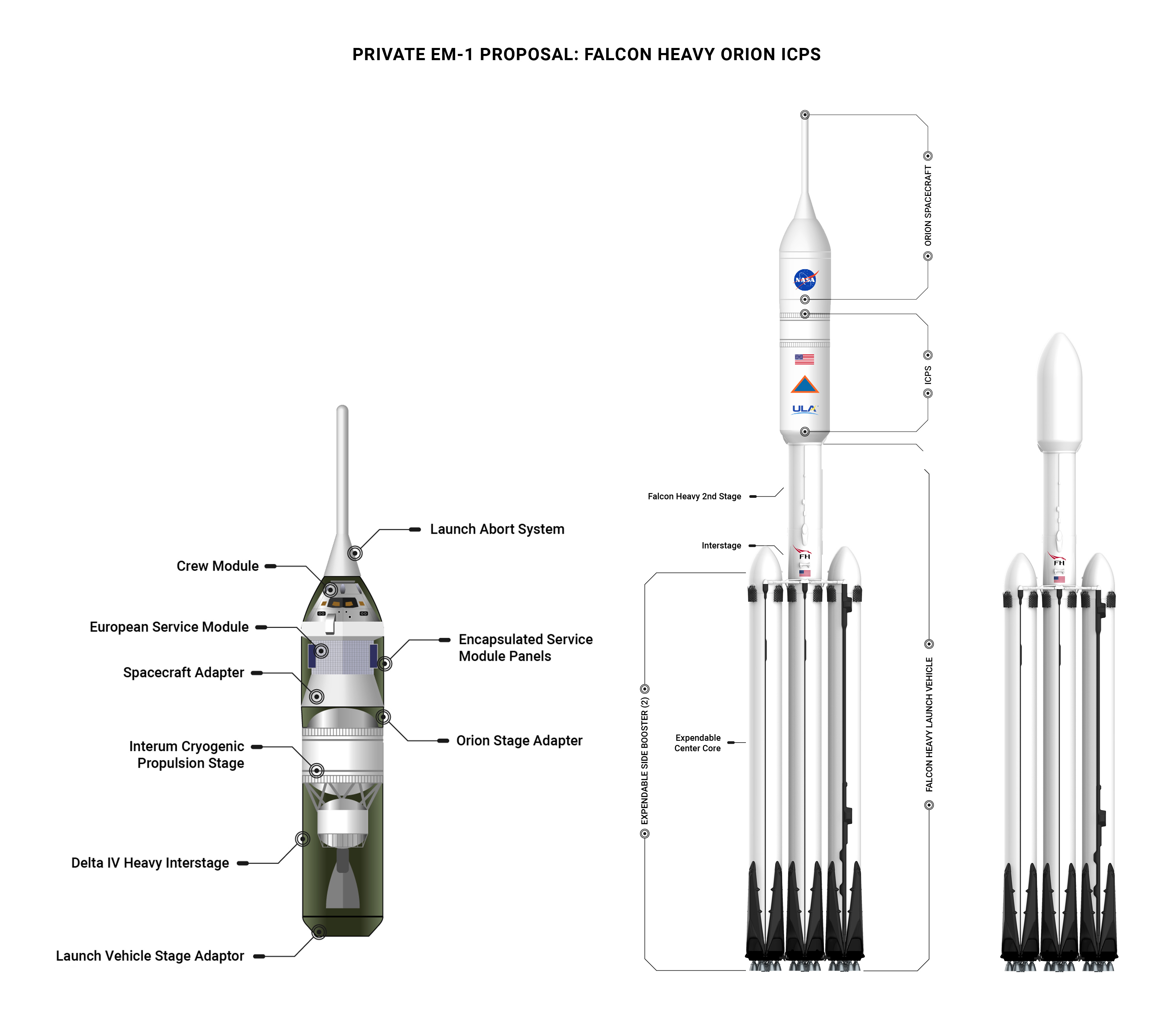 """SpaceX's Falcon Heavy: """"It could help NASA land on the Moon in 2024"""