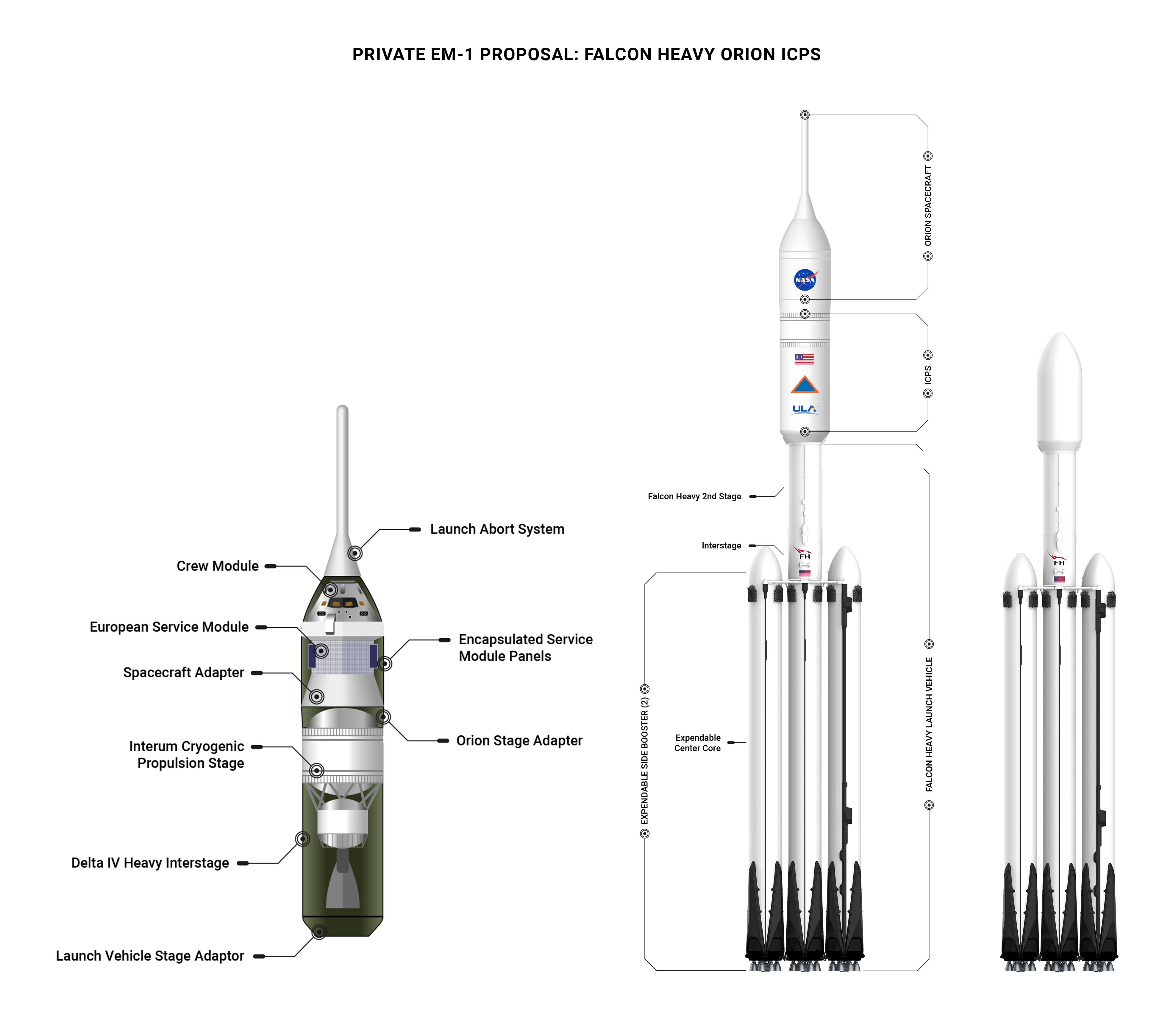Falcon Heavy Orion ICPS (Reddit – DoYouWonda & Teslarati) 1
