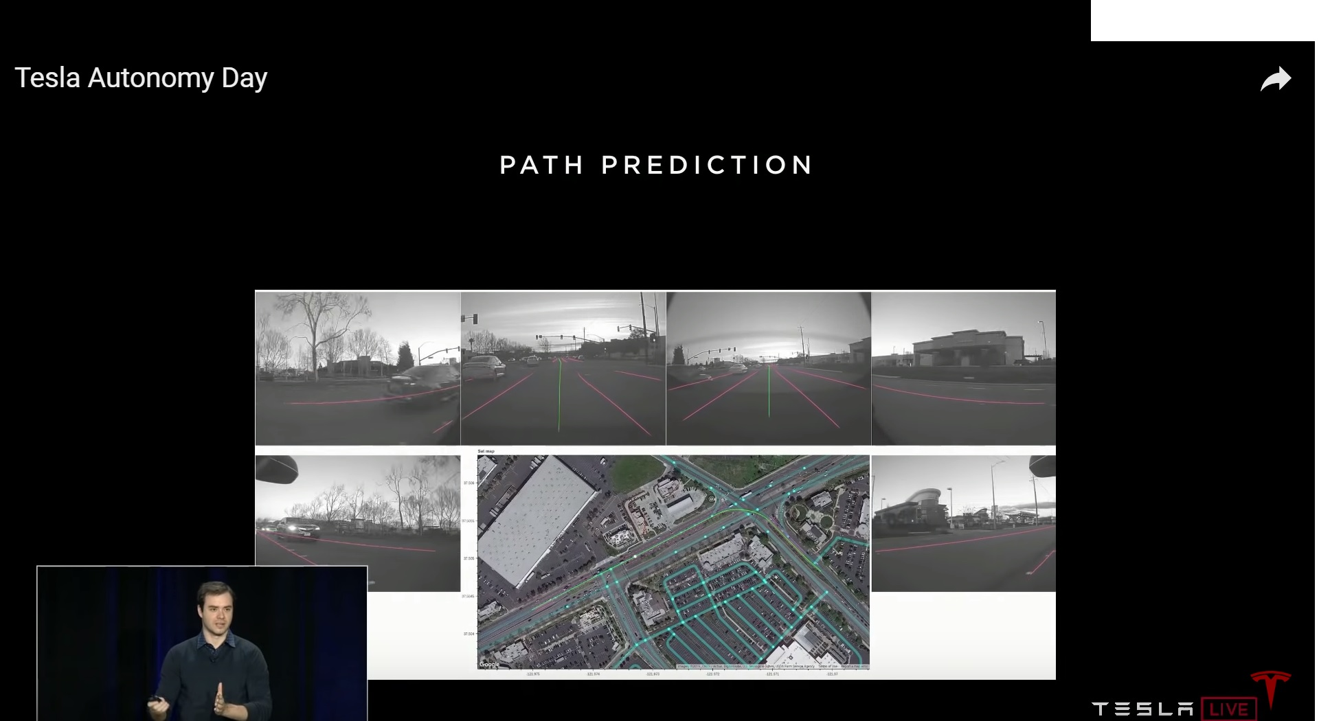 Tesla_Predicted_paths