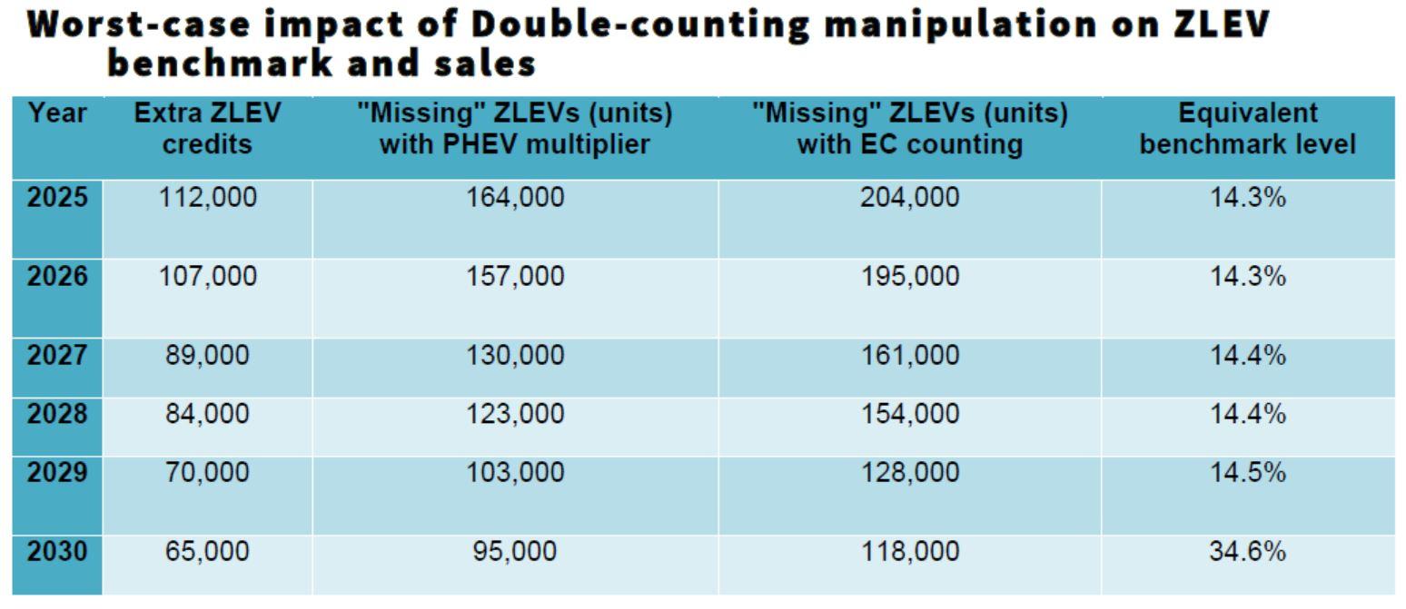 good-bad-ZEV_chart_3