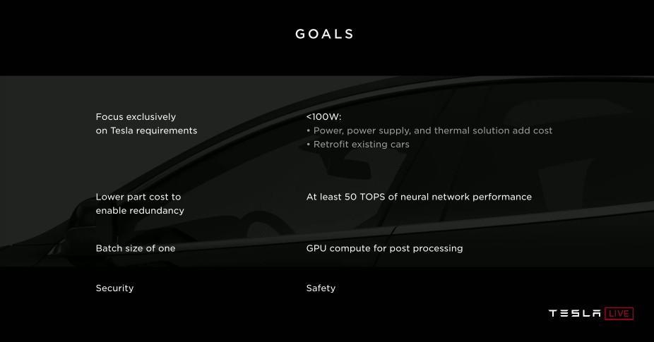 hw-3-goals-1