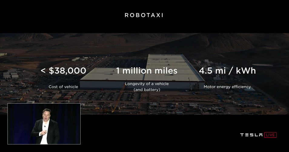 Tesla outlines plan for 'Robotaxi' ride-sharing service