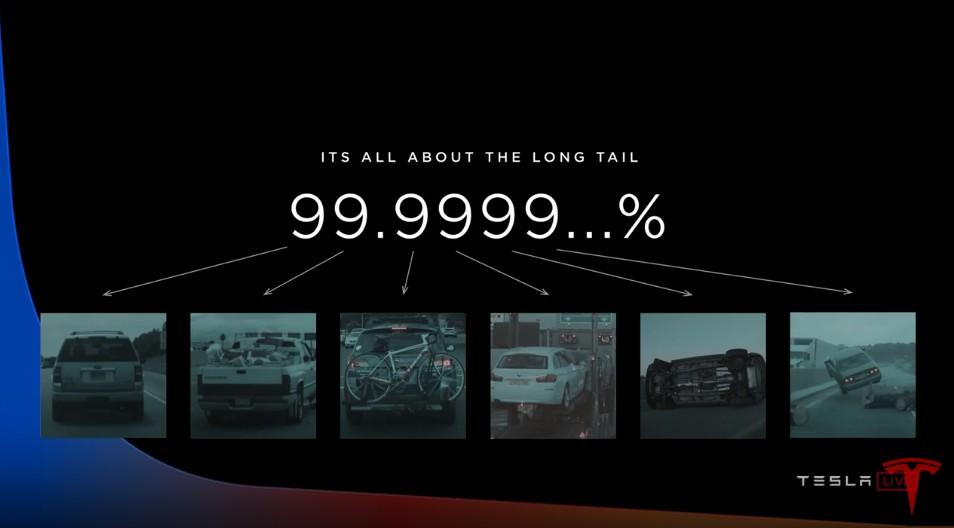 Tesla showcases Autopilot, Full Self-Driving tech in