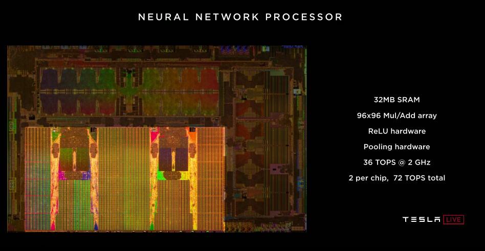 tesla-nn-processor-1