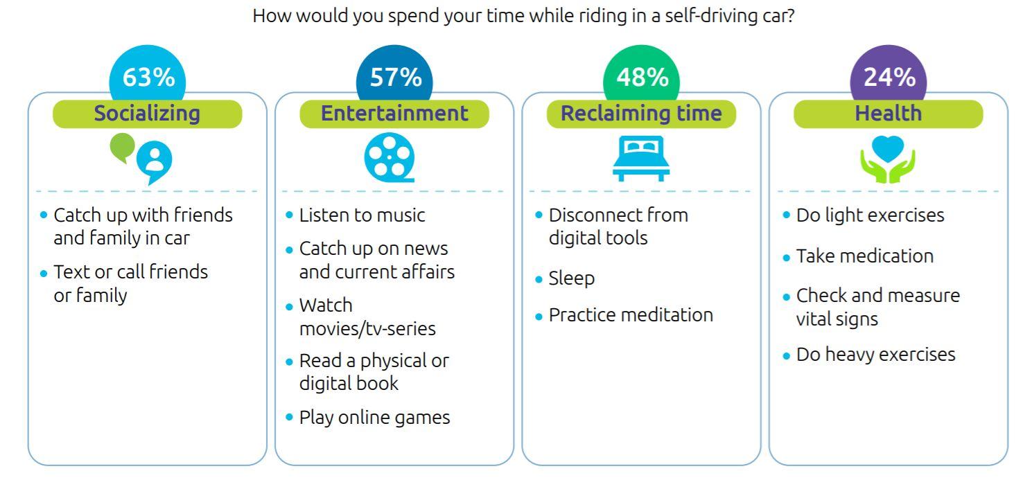 Self-driving_survey