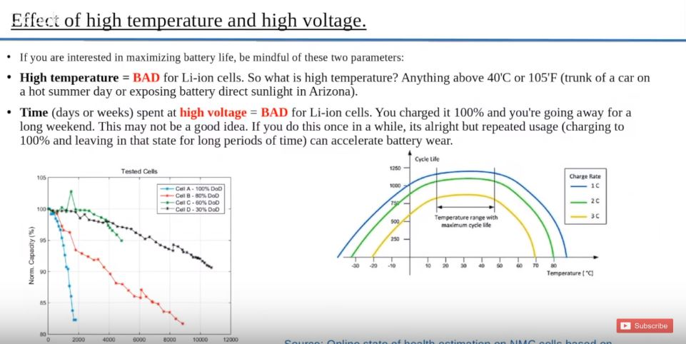 high temp high voltage bad effects