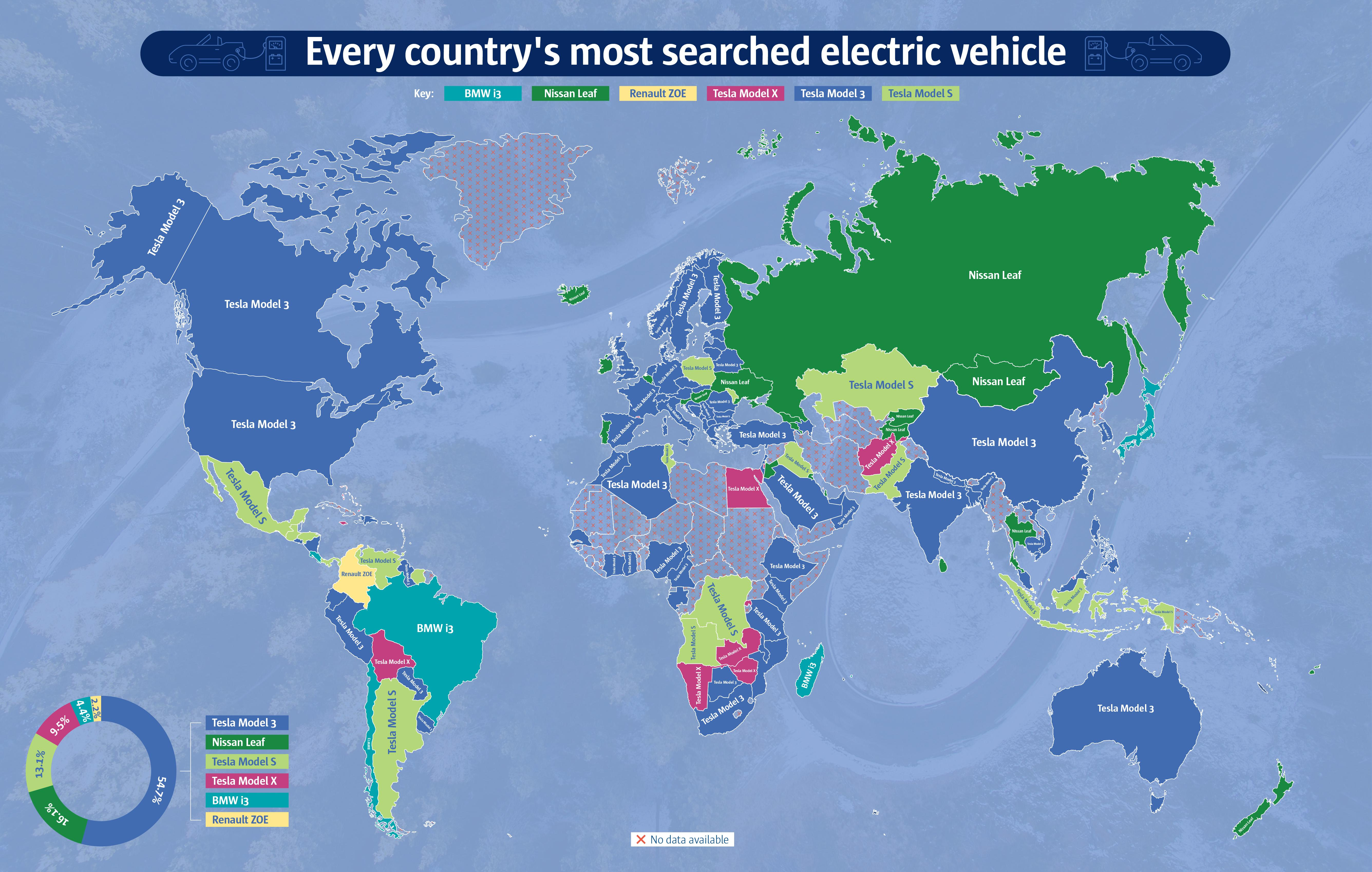ev-searches-online