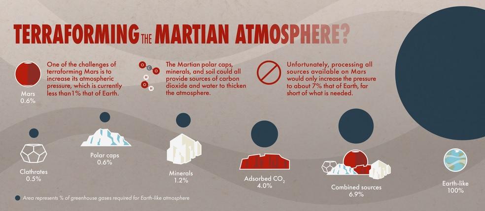 NASA-Mars-Terraforming-Report