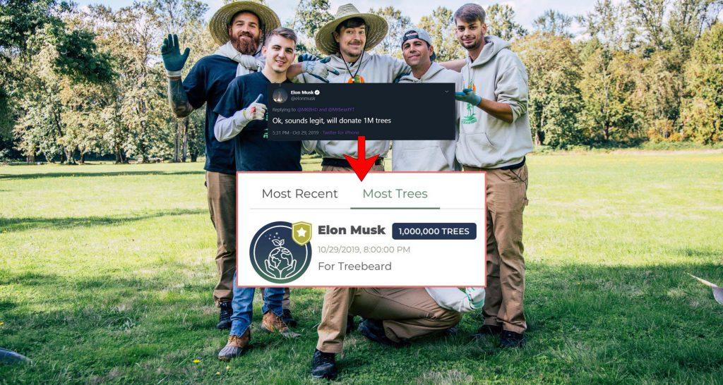 https://www.teslarati.com/wp-content/uploads/2019/10/Elon-Luvs-Trees-Teslarati-1-1024x546.jpg