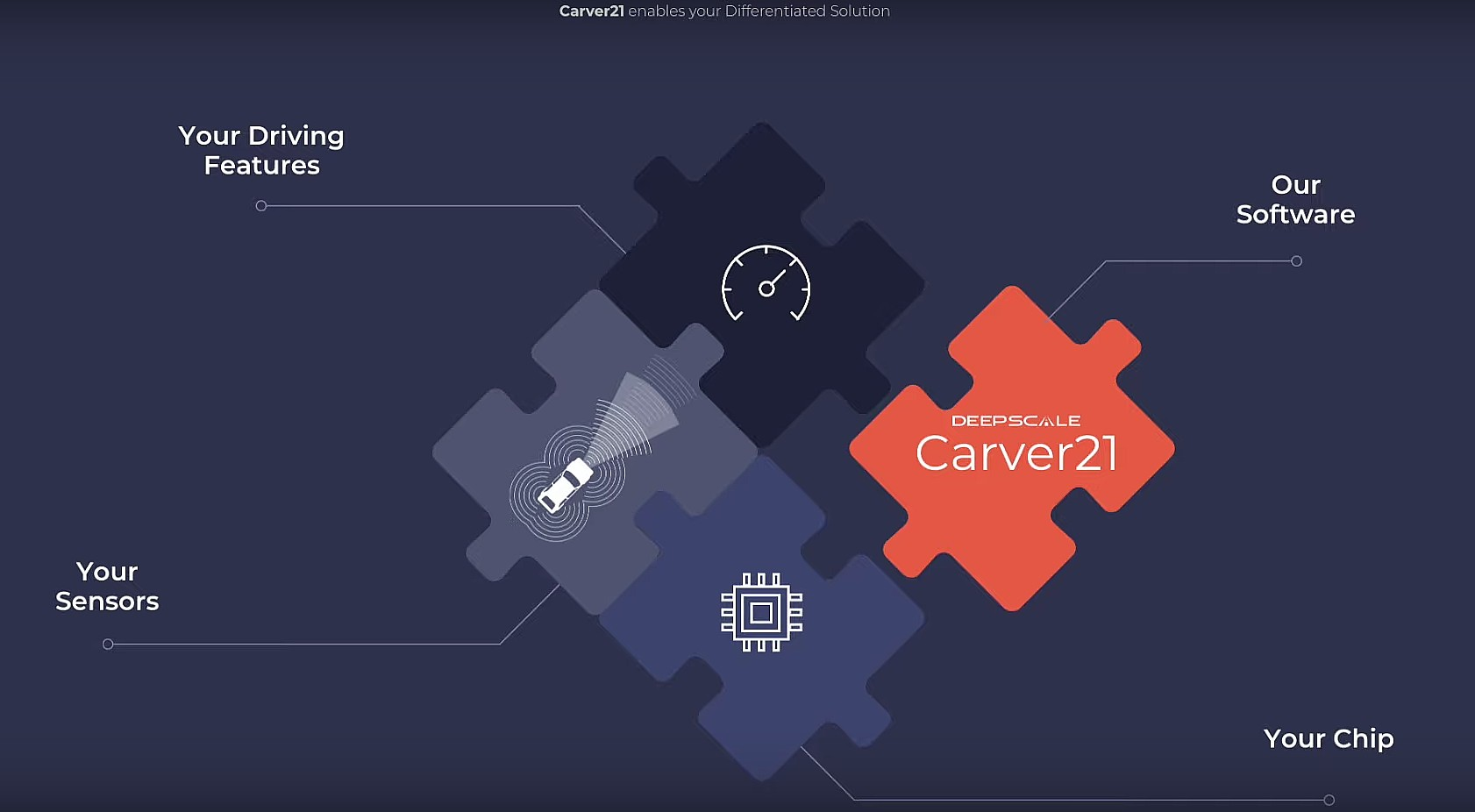 deepscale-carver21