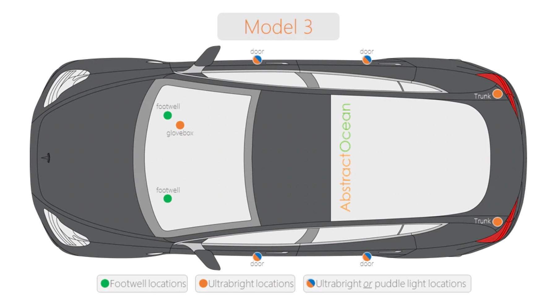 Tesla Model 3 LED lights