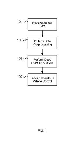 tesla-neural-network-patent-decision-making-process