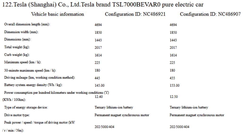 Tesla Made-in-China Model 3 Subsidy