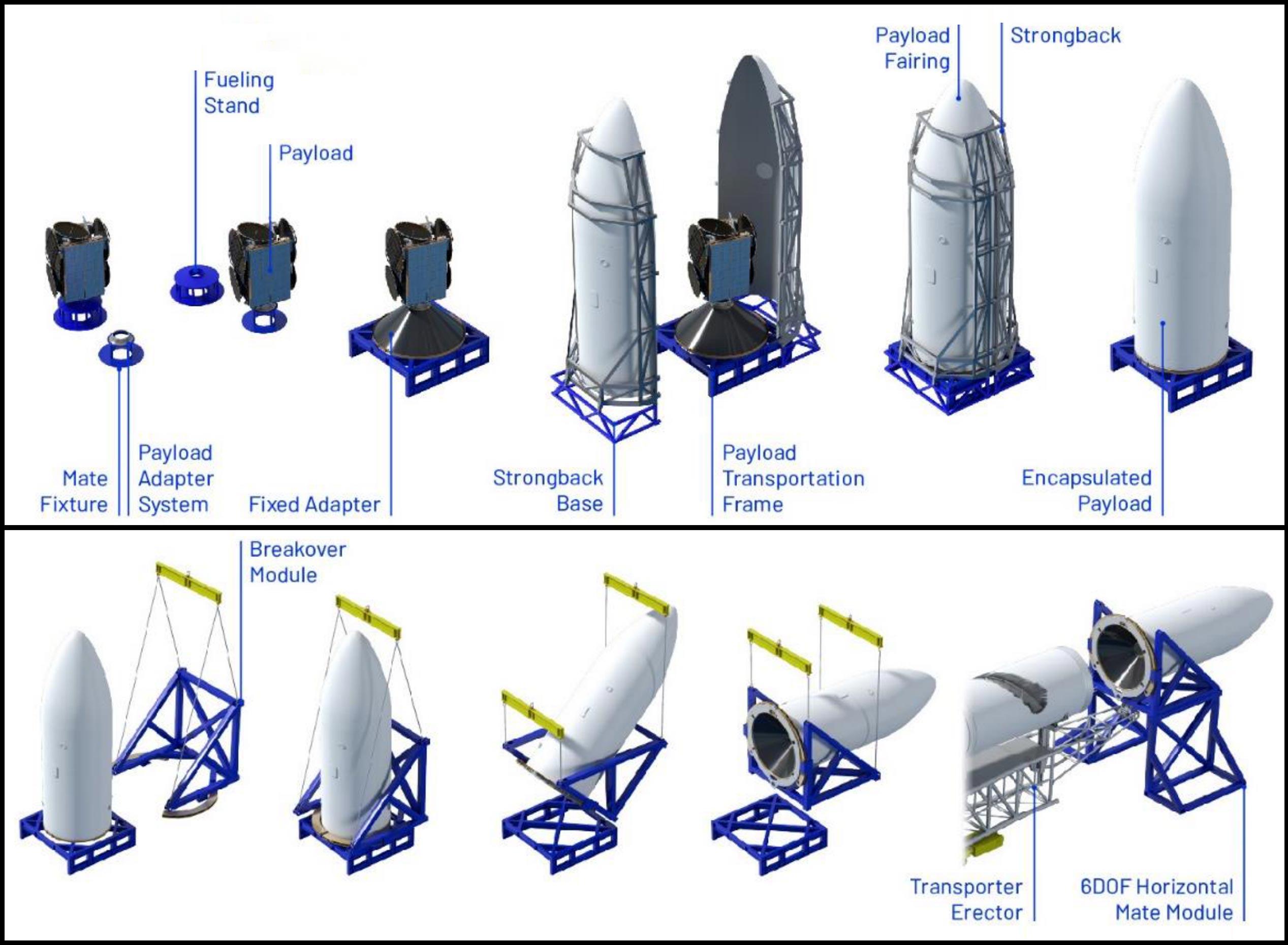 New Glenn payload encapsulation full (c)
