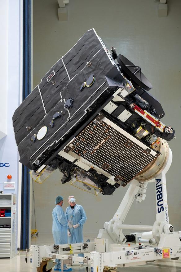 Solar Orbiter Testing