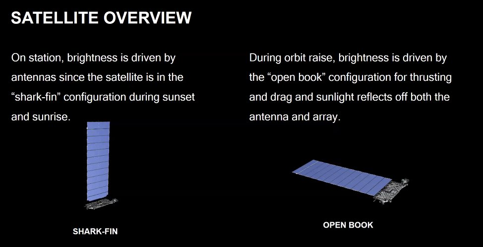 Starlink VisorSat (SpaceX) 2