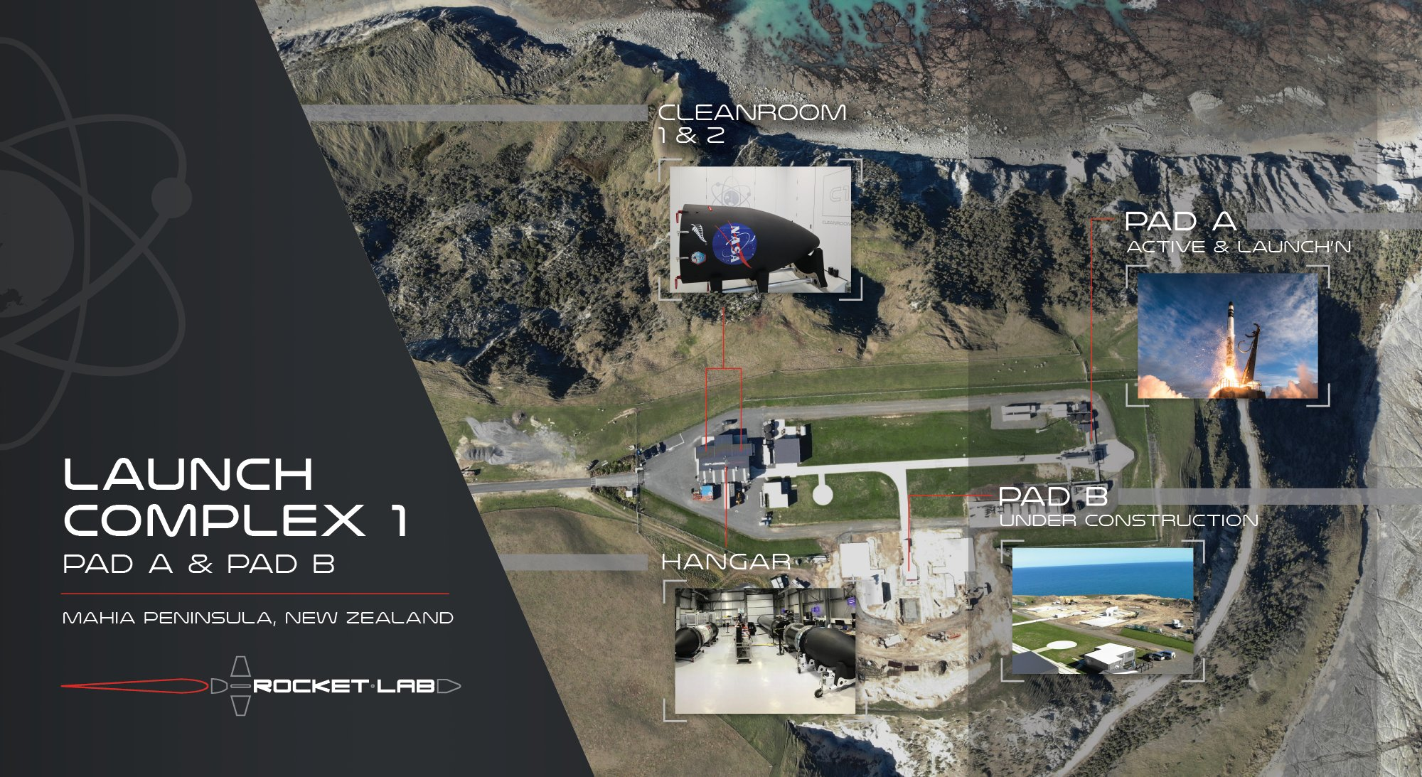 Rocket Lab Electron Launch Complex 1 Mahia New Zealand
