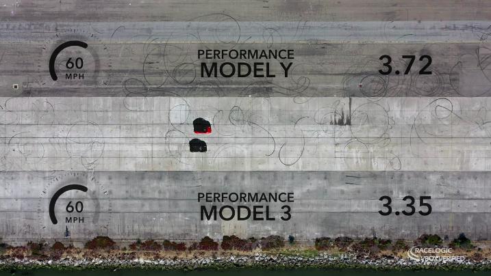 tesla-model-3-model-y-performance-0-60-comparison