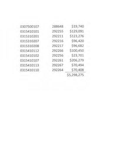 tesla-texas-purchase-price-2