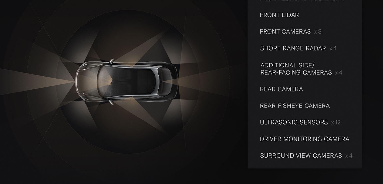 Lucid-Motors-Sensor-Suite-DreamDrive