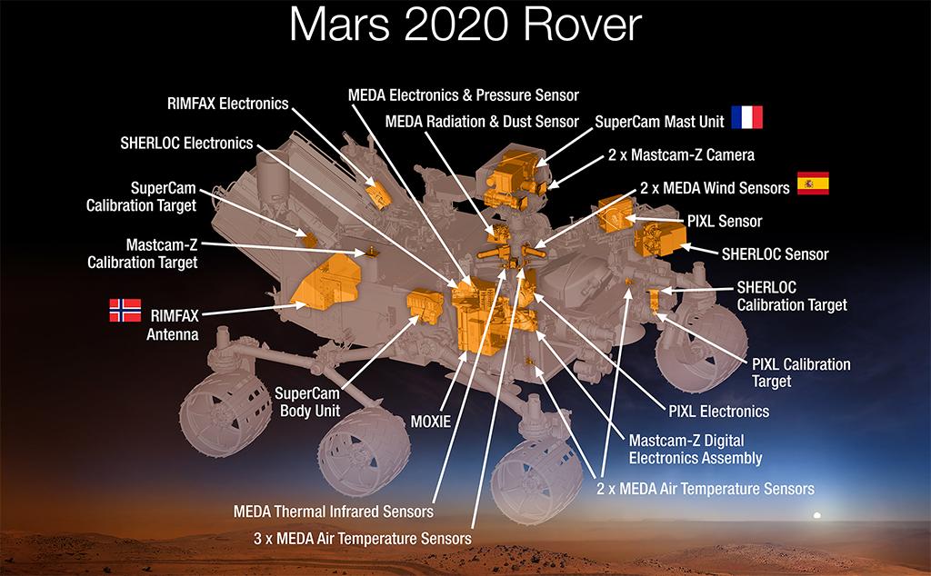 NASA-Mars-rover-2020-Perseverance-tools