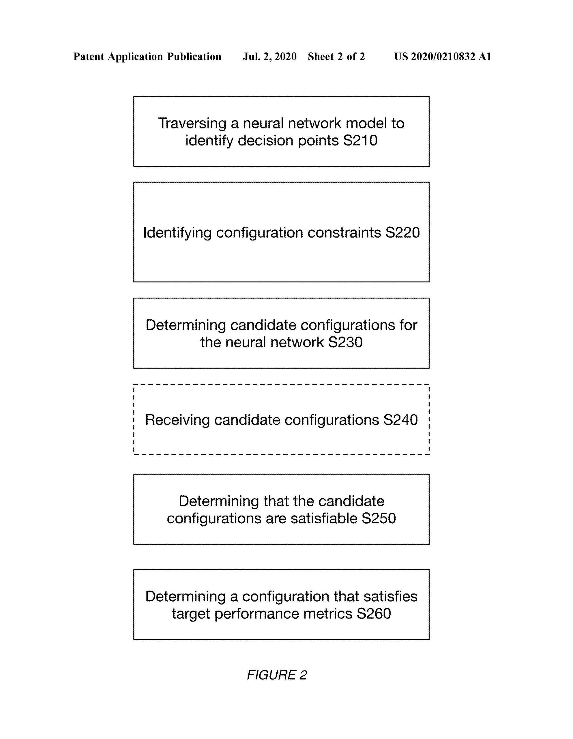 tesla-deepscale-neural-network