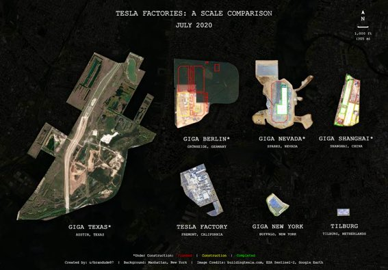 tesla-giga-size-comparison