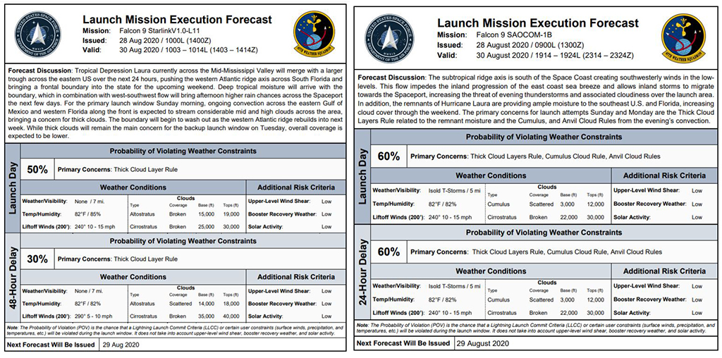 Launch-Weather-Mission-Execution-Forecast-45SW-SpaceX