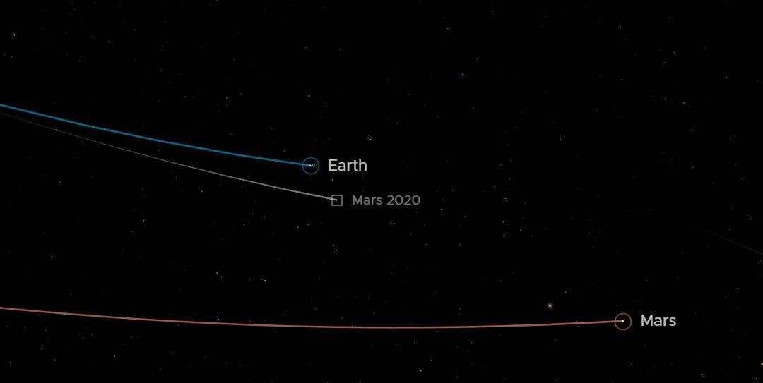 Mars-2020-Perseverance-Ingenuity-location_Aug2020_2