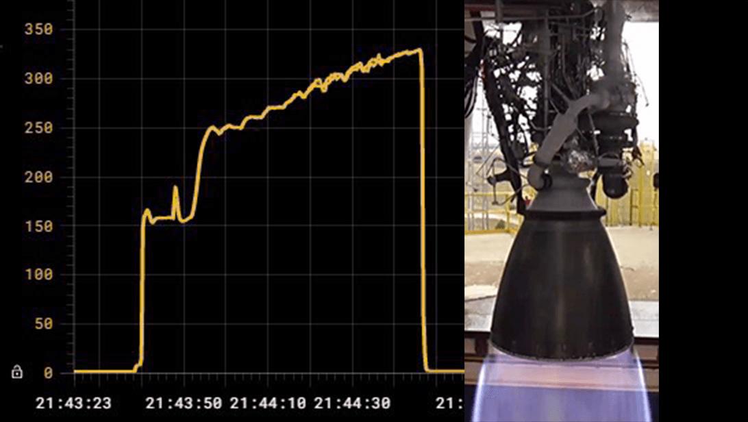 Raptor 330 bar static fire Aug 2020 (Elon Musk)
