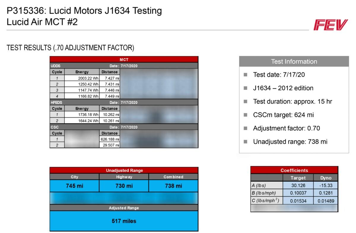 lucid-air-testing-fev-results