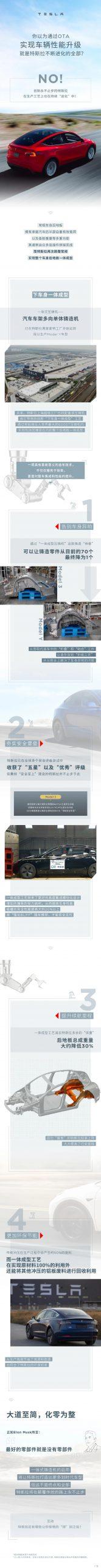 tesla-model-y-casting-china