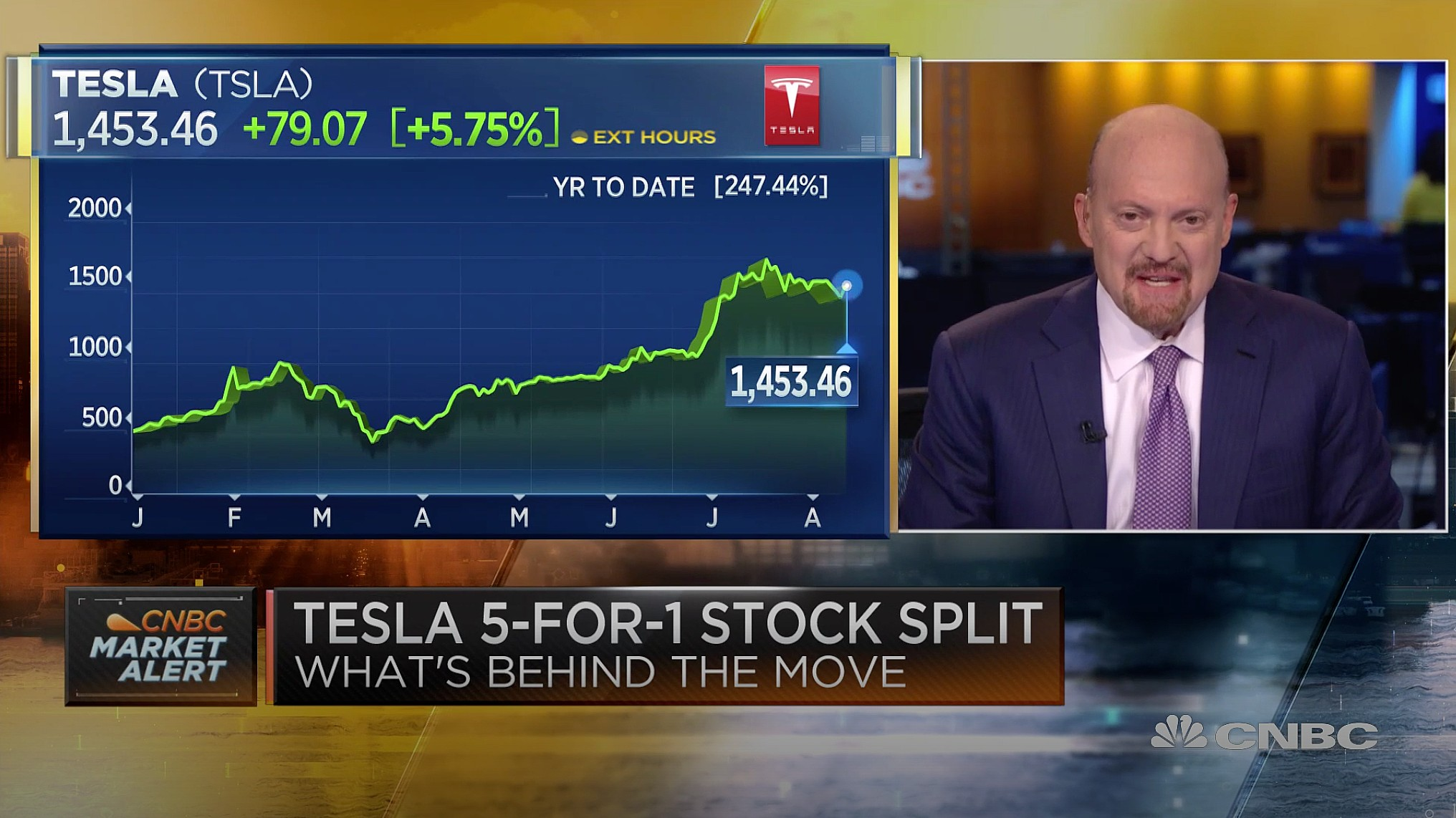 tesla-tsla-jim-cramer-stock-split