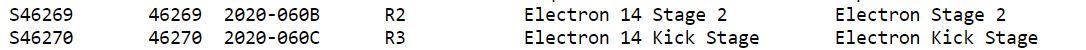 Electron-debris-catalog