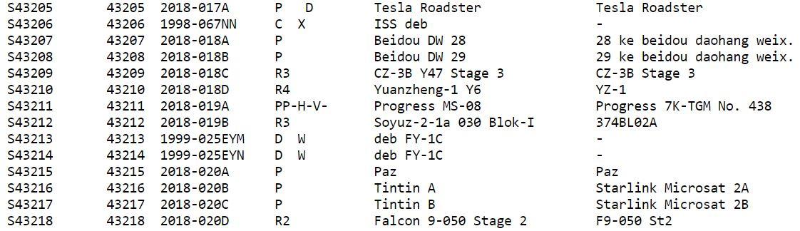 Roadster-TinTin-Falcon_Catalog-Objects