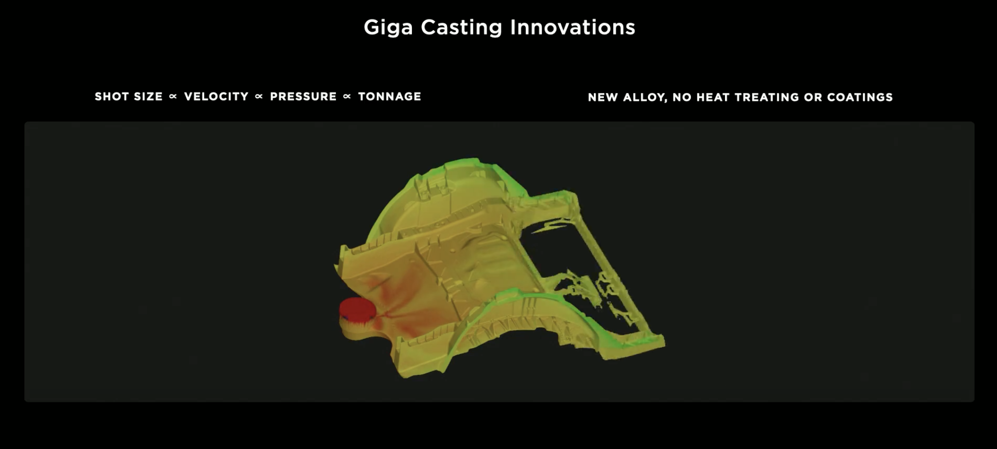 tesla-giga-casting-innovations