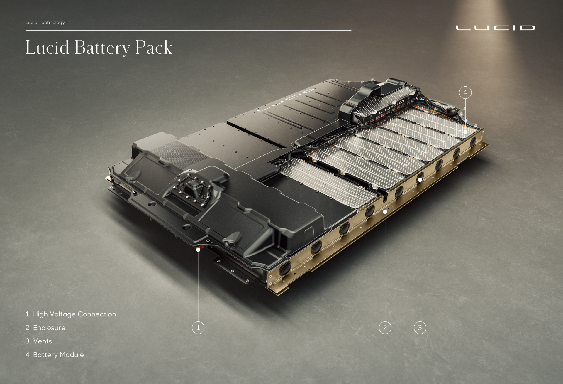 lucid-battery-pack