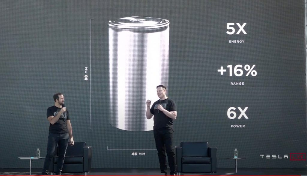 Tesla debuts new 4680 battery cell: 500% more energy, 6X power, range increase