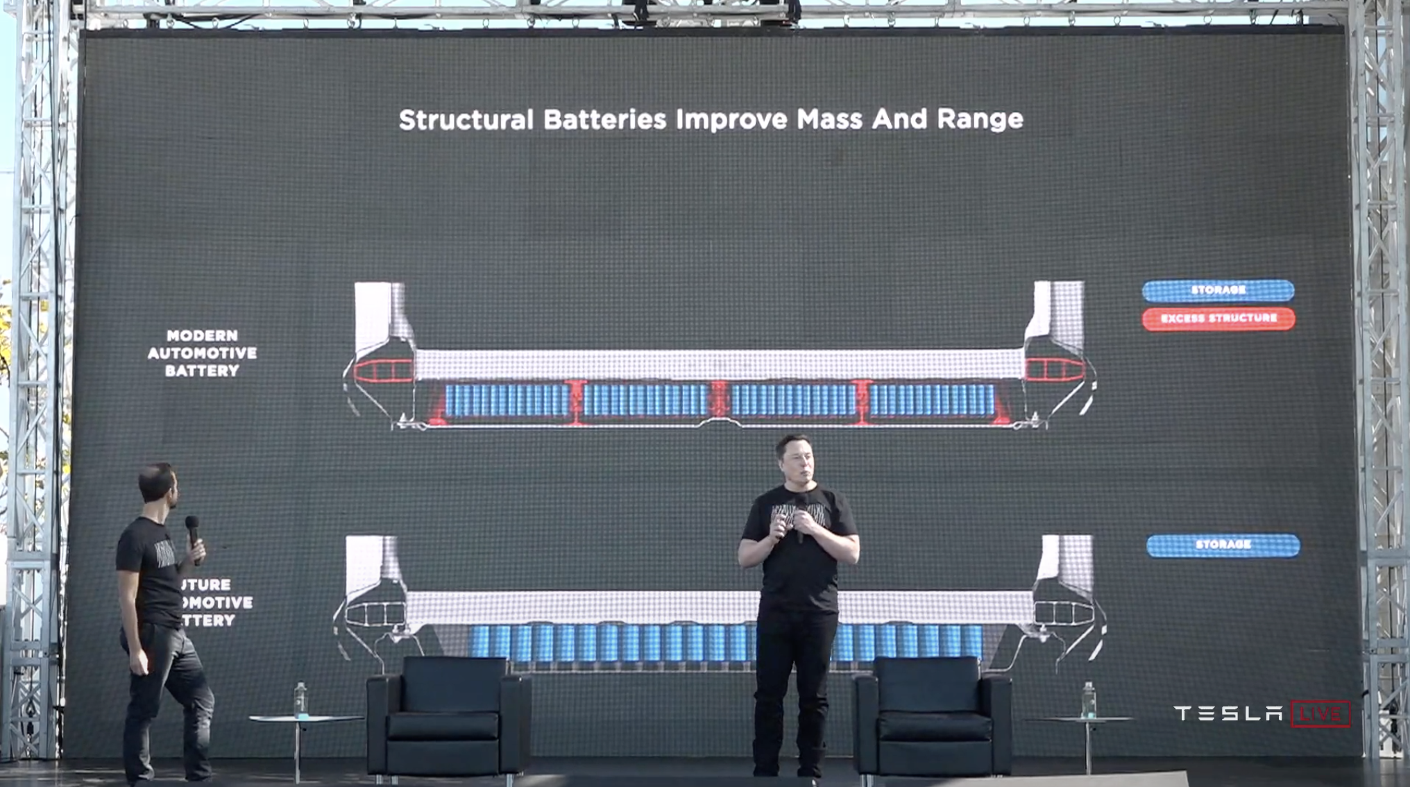 tesla-structural-batteries-improve-mass-and-range