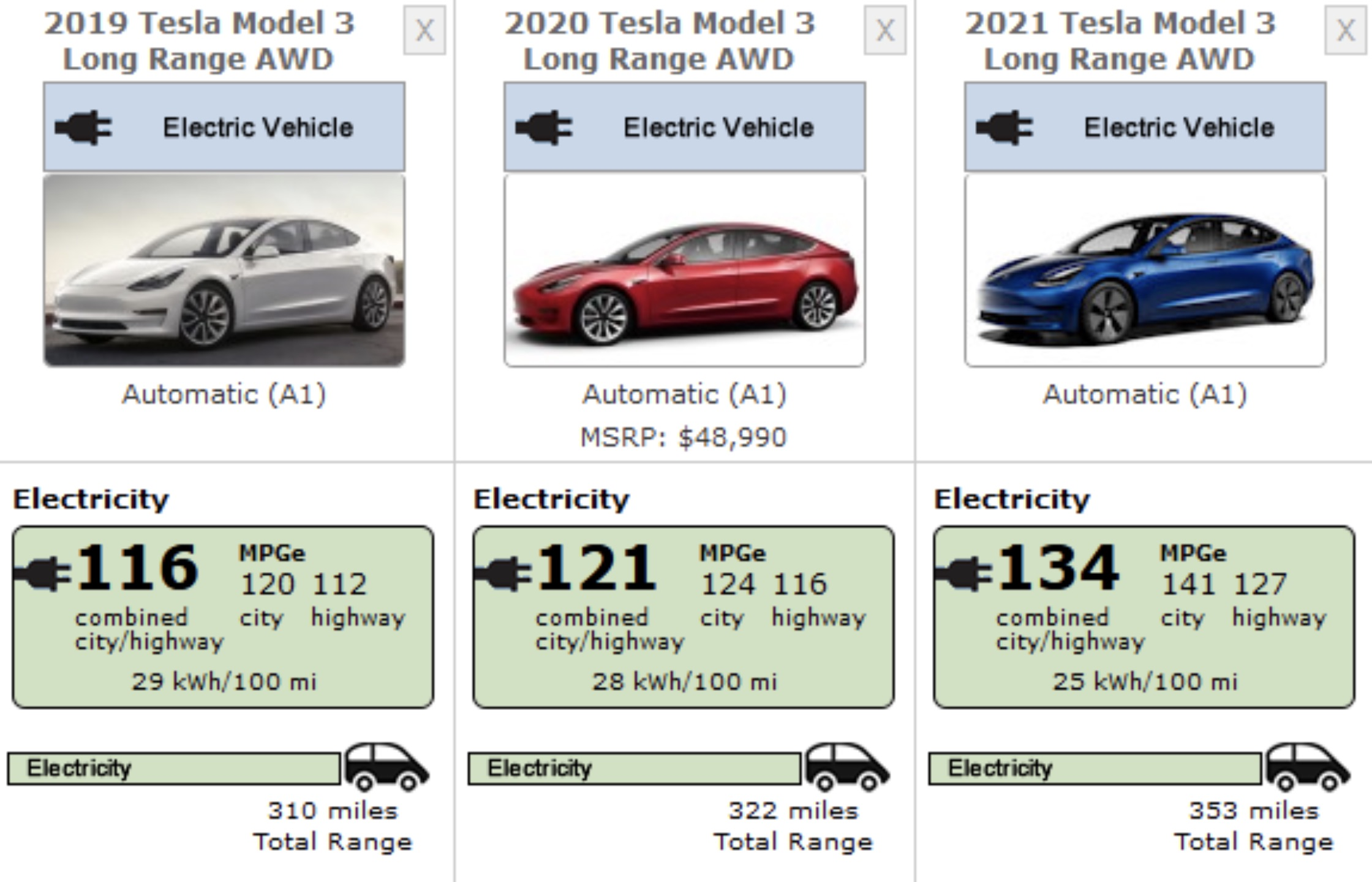 Tesla-Model-3-refresh-Long-Range-AWD-efficiency
