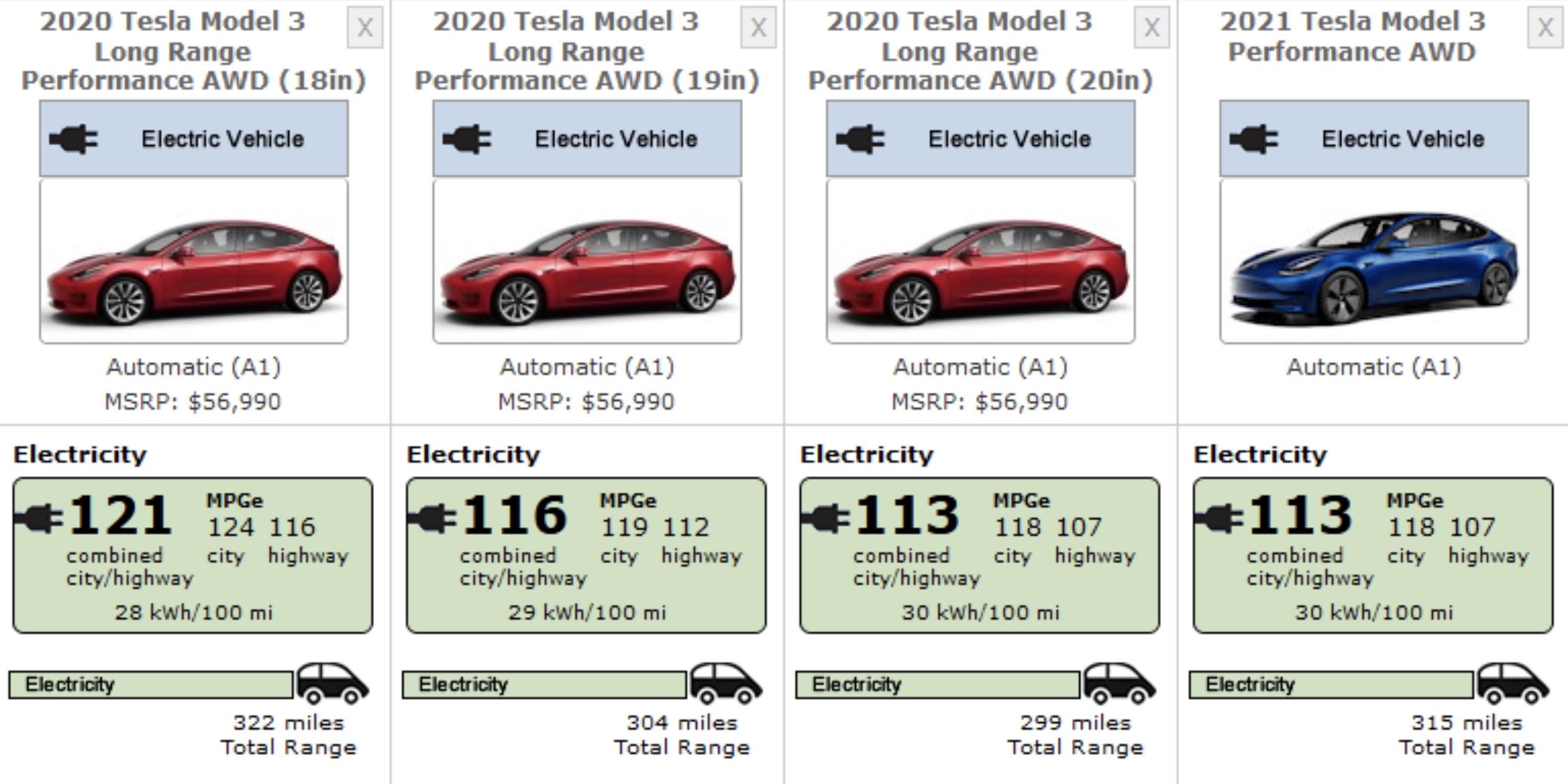 Tesla-Model-3-refresh-Performance-AWD-efficiency