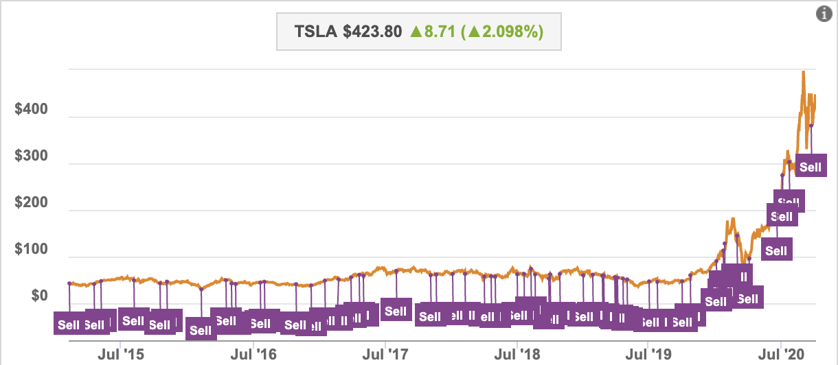 tesla-tsla-ryan-brinkman-ratings