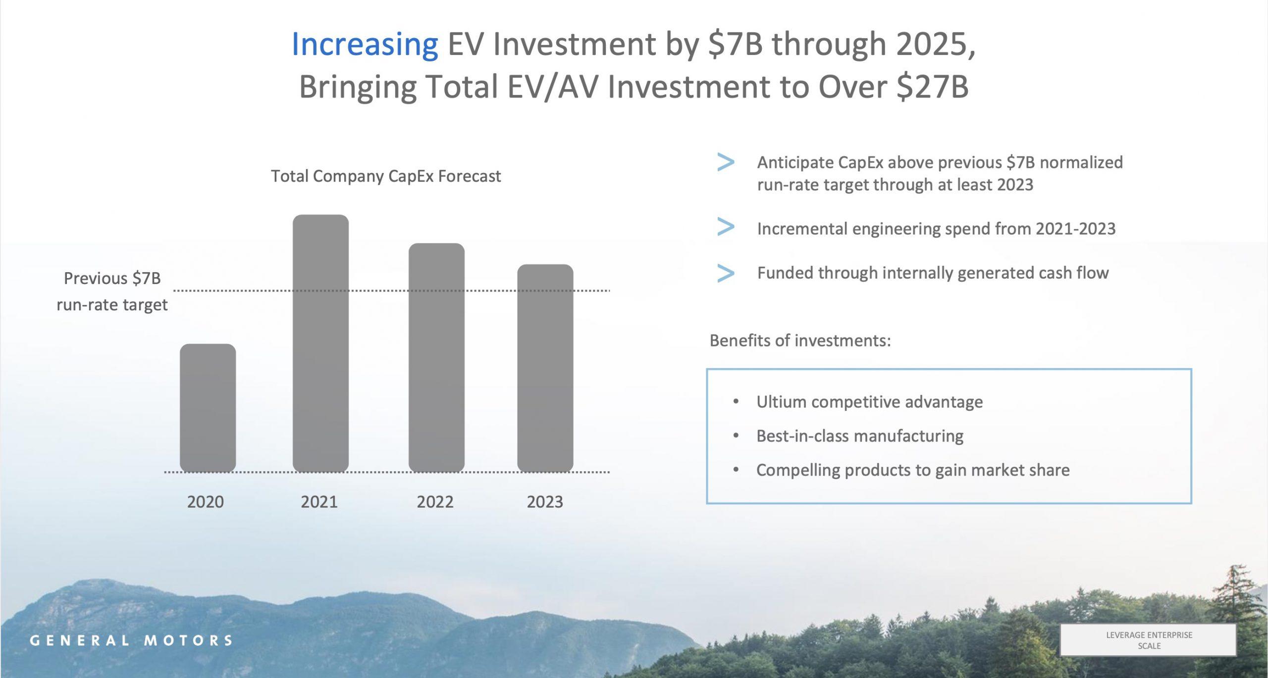 General-Motors-GM-27-billion-EV-AV-investment