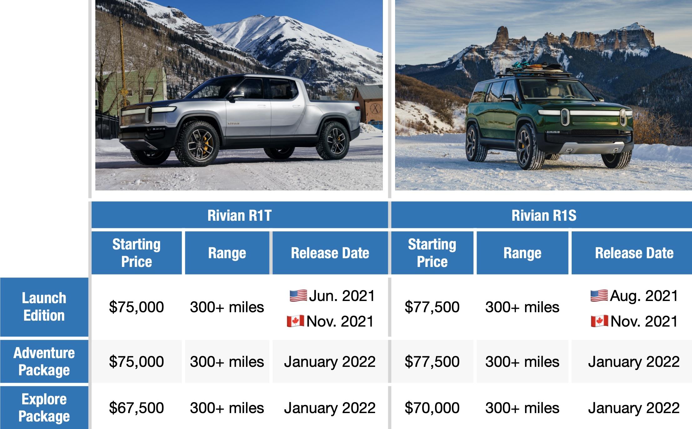 Rivian-price-specs-R1T-R1S