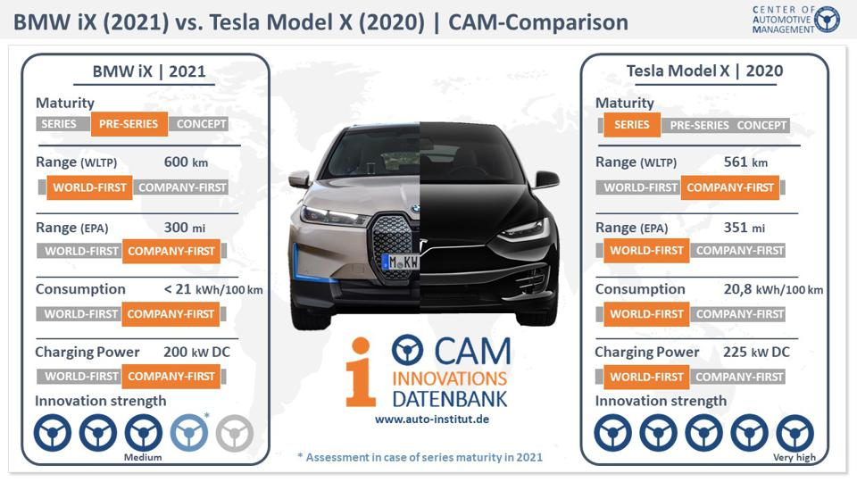 bmw-ix-tesla-model-x-comparison