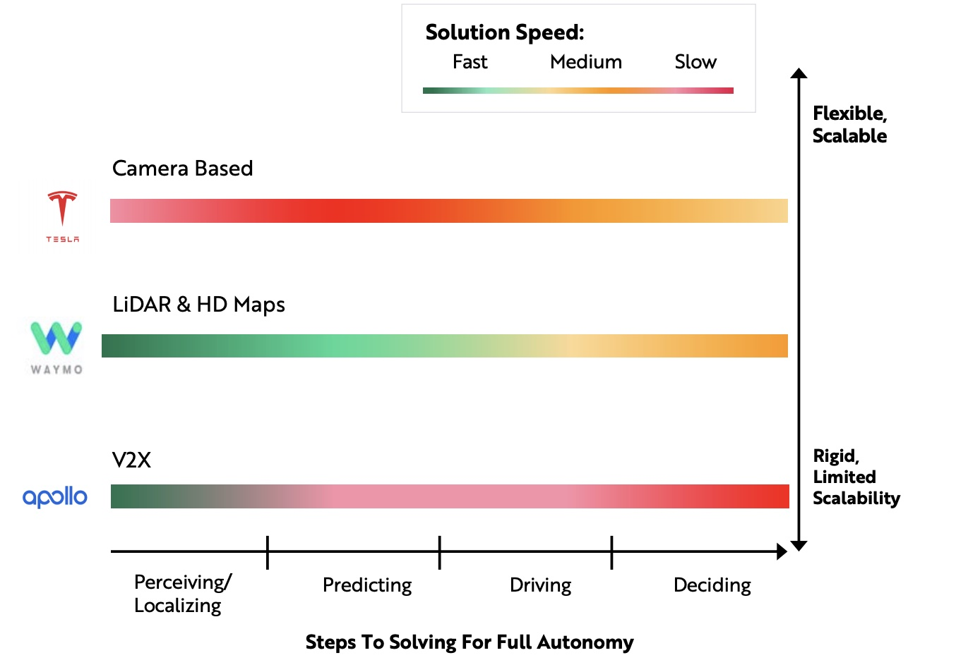 Tesla-ARK-Invest-autonomous-scalability