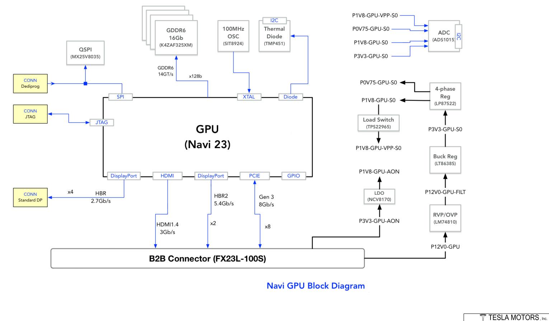 tesla-gaming-computer