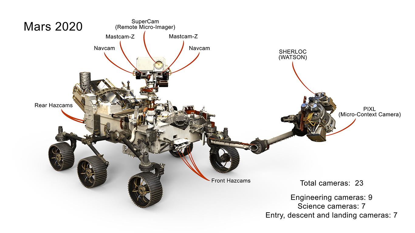 NASA Mars Perseverance cameras