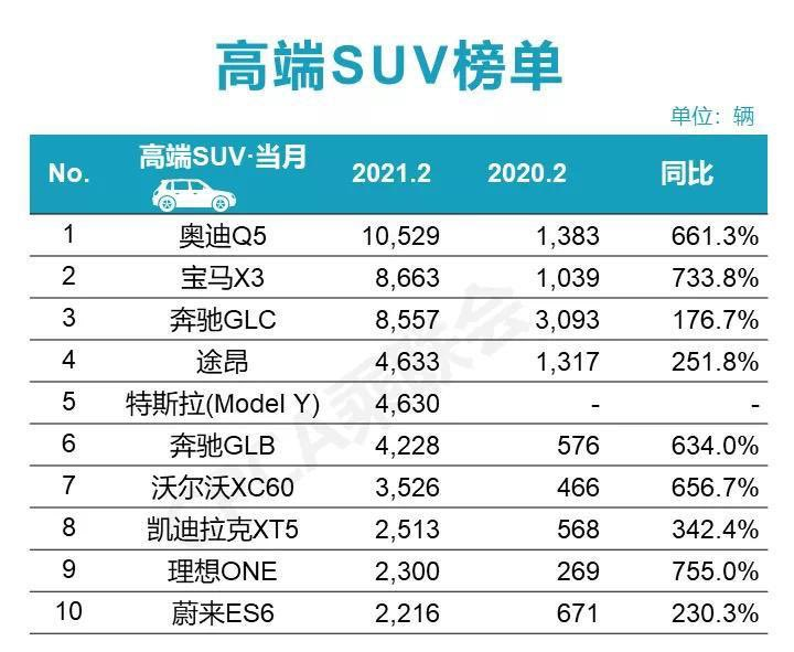 china-suv-rankings